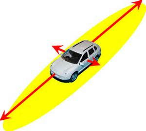 When following another vehicle how much driving time should you maintain between yourself and the vehicle you are following (in normal conditions)?