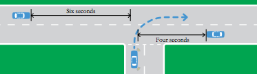 When turning right in a 60 km/h zone, you need gaps of at least: